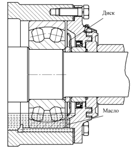 Конструкция смазки подшипникового узла ведомого вала (рекомендуемая, используемая на насосе ШН-360)