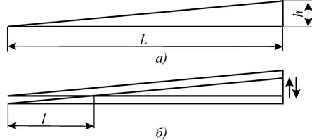 Измерение амплитуды колебаний мерным клином