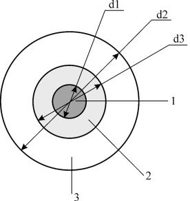 Использование метода бумажной хроматографии