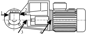 Расположение контрольных точек измерения вибрации