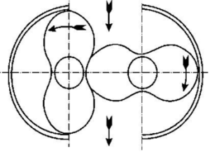 Кинематическая схема насоса 2