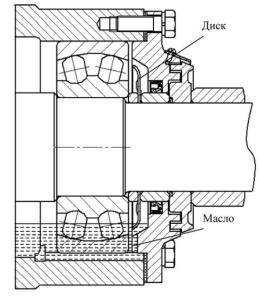 Схема смазки подшипникового узла ведомого вала (рекомендуемая, использующаяся в шламовом насосе)